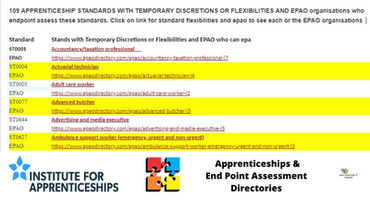 109 APPRENTICESHIP STANDARDS WITH TEMPORARY DISCRETIONS OR FLEXIBILITIES AND EPAO organisations who endpoint assess these standards
